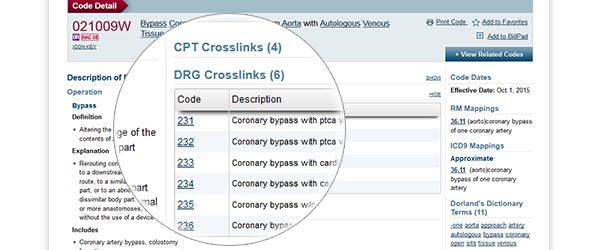 Pcstodrg Crosslinks: Pcs Code Cheat Sheet At Alzheimers-prions.com
